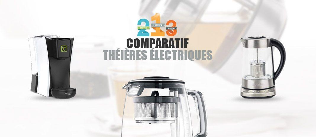 comparatif theieres electriques