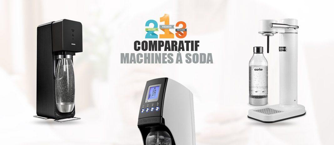 comparatif machines à soda